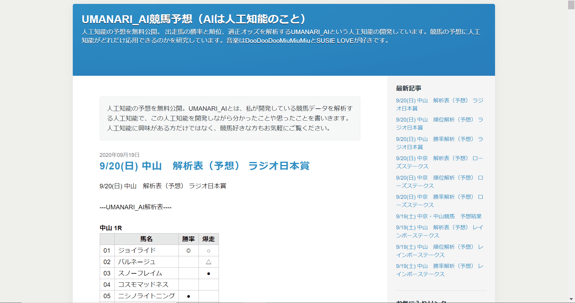 UMANARI_AI競馬予想 トップ